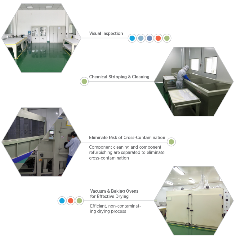 Refurbishment-Services-Cleaning-Line