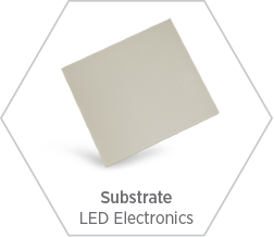 Aluminum nitride substrates for use in LED electronics as they dissipate heat